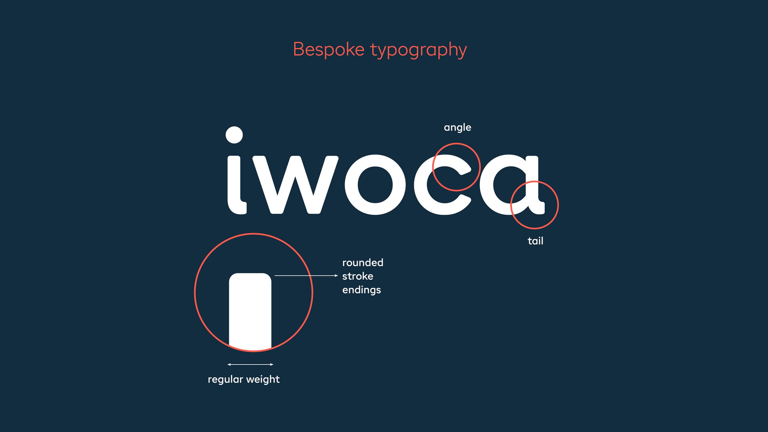 iwoca_Branding_02